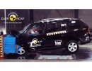 crash-test-fail-99-dacia-logan-mcv