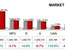 europe-car-sales-2016-2