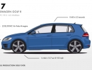 VW-GOLF-HISTORY (7)