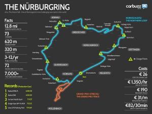 nuerburgring-SOLD-2