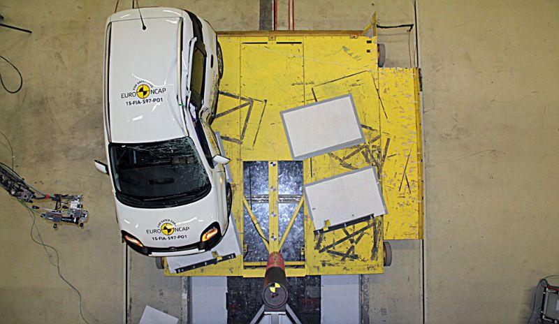 EURONCAP-3-FIAT-PANDA-CROSS