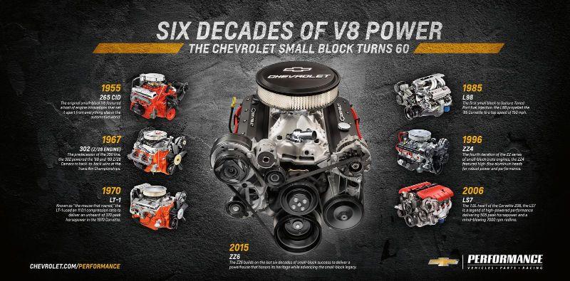 CHEVROLET-V8-SMALL-BLOCK-2