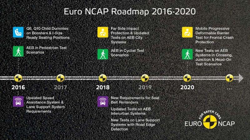 EuroNCAP Pedestrian Detection-5