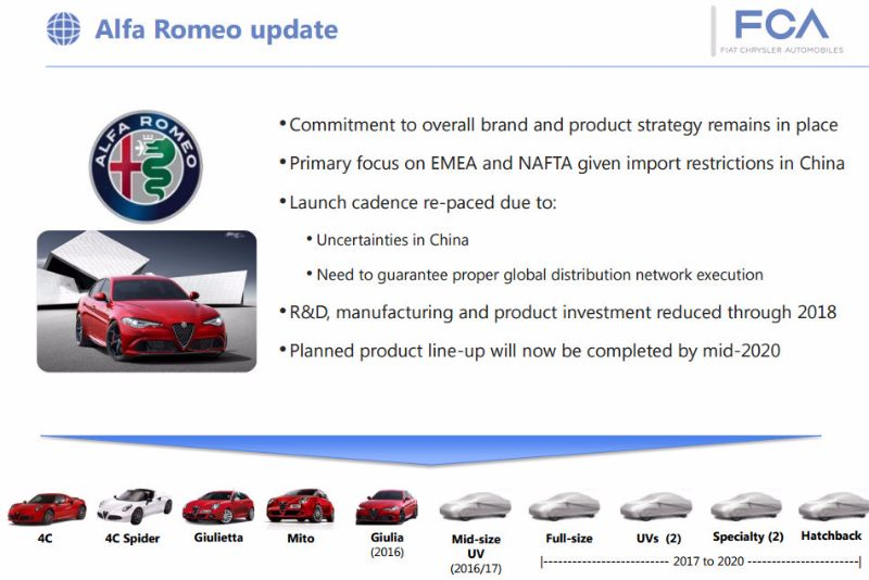 ALFA-ROMEO-DELAYS-2