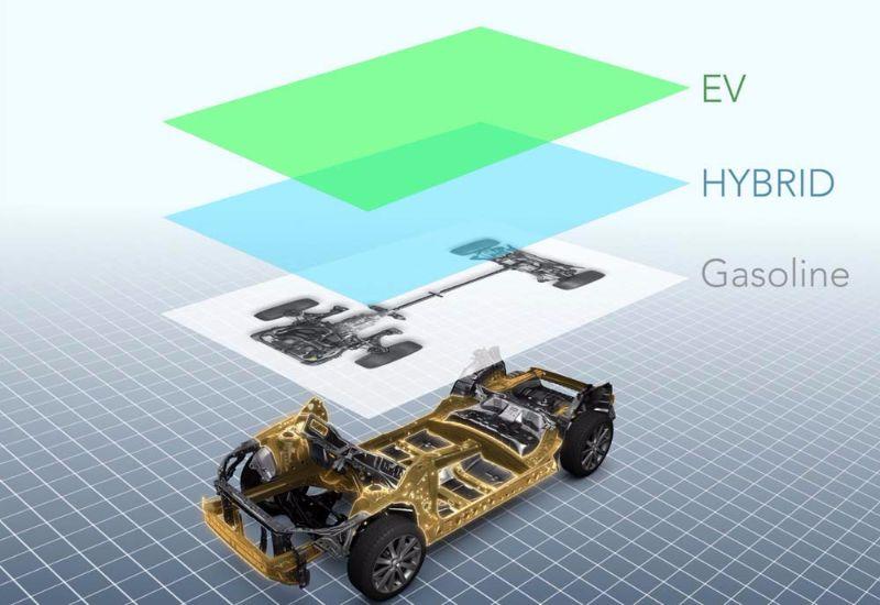 Subaru Global Platform (5)
