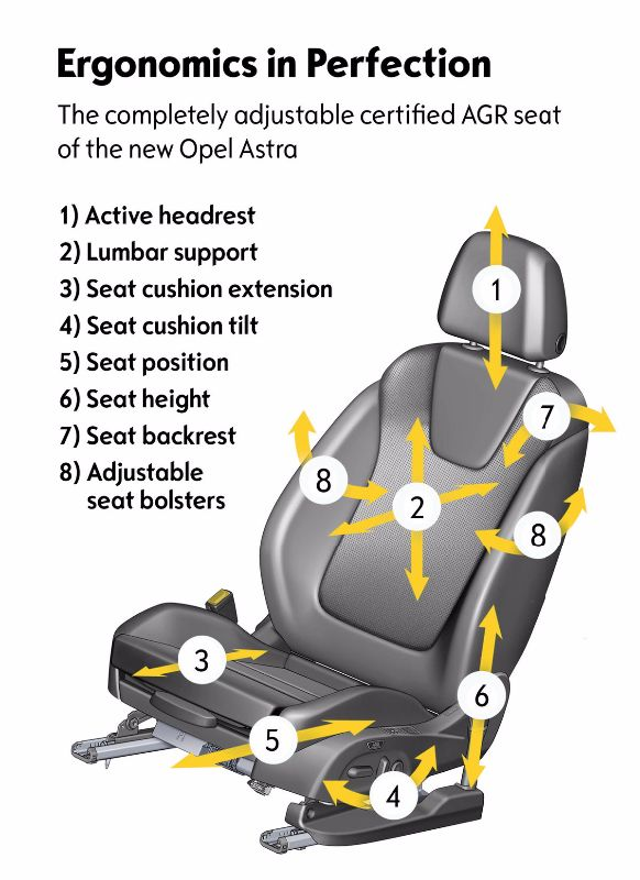 Opel premium and ergonomic seats