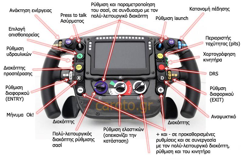 f1-mclaren-honda-mp4-31-steering-wheel (12)