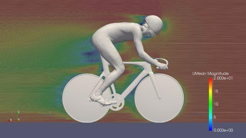 SKODA-CYCLING-AERODYNAMICS (2)