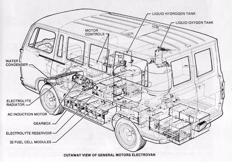 gm-electrovan-1966-2
