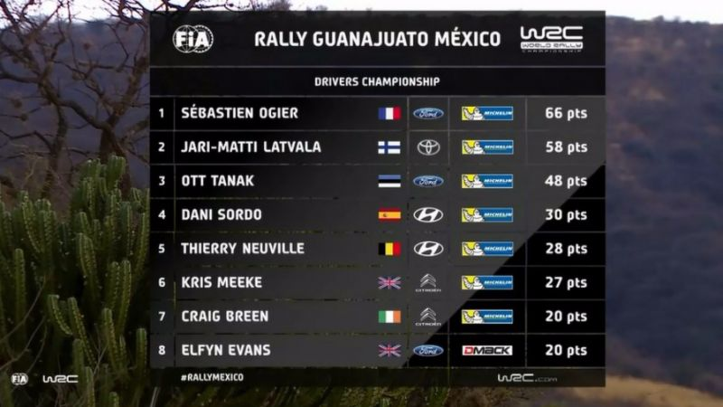 10937_Drivers-Mexico-2017_001_896x504