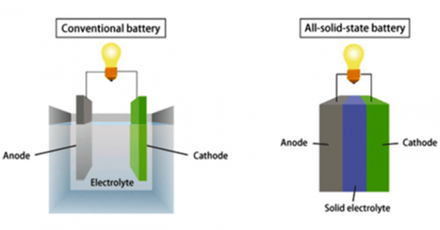 SOLID-STATE-BATTERIES (1)