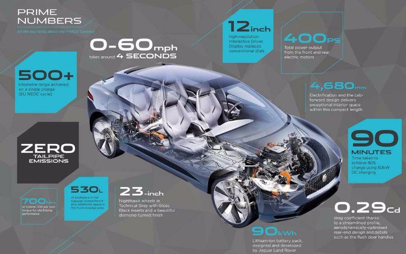 jaguar-i-pace-concept-for-geneva-motor-show (3)