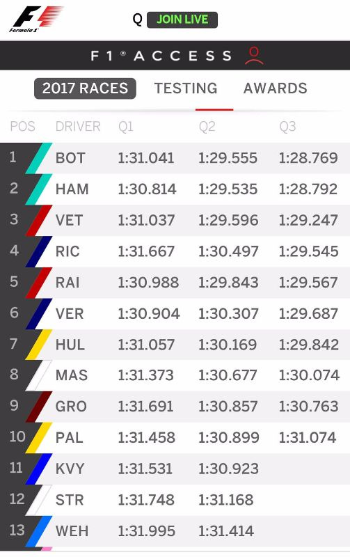 Bahrain GP final practice and qualifying (31)