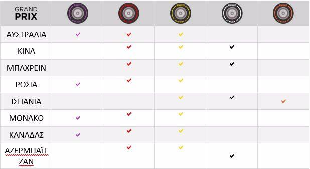 F1 Pirelli Bahrain Preview (131)