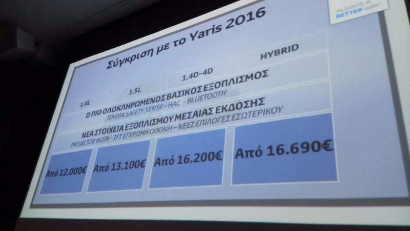 TOYTA-YARIS-2017-PRICES (3)