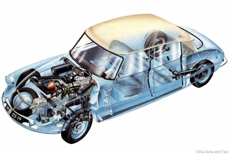 Citroen-DS-1955a