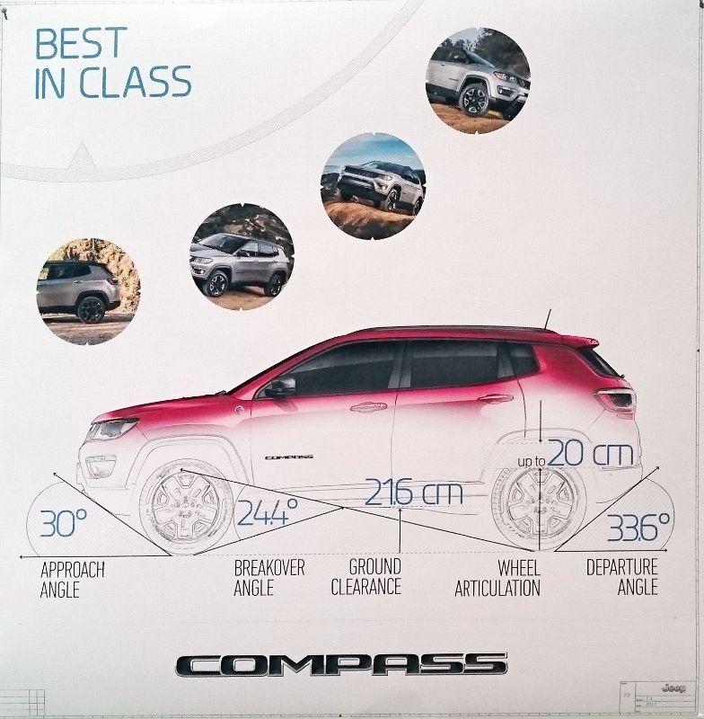 compas-3