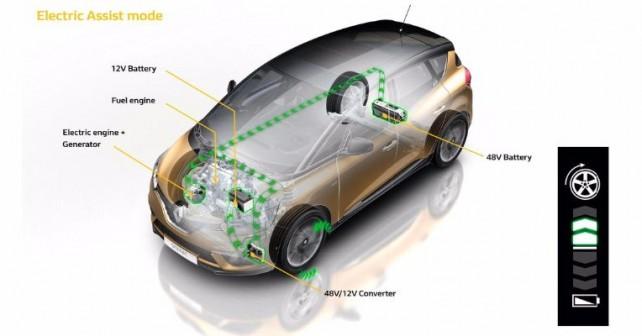 Renault-Hybrid-Assist-5